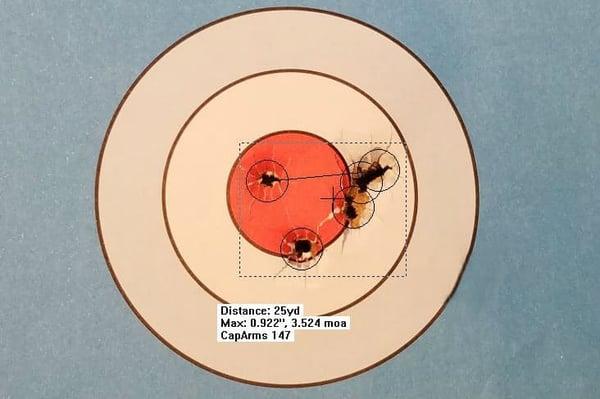 cz grouping target
