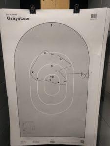 shotgun patterning 50 feet