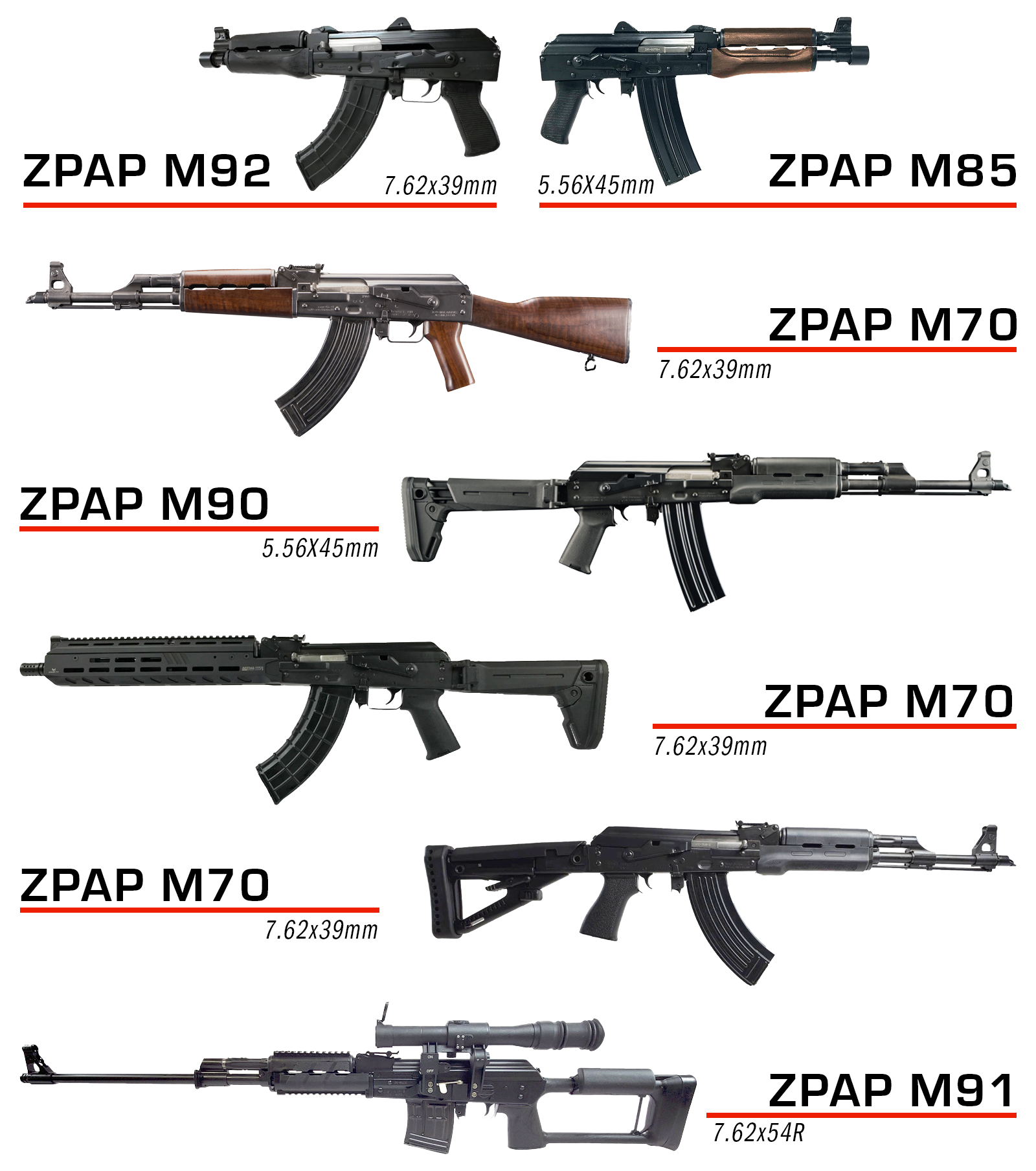 zastava maxon shooters event 2021 rental guns