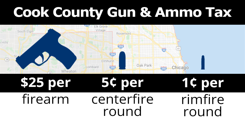Continuing The Fight To End The Cook County Firearms and Ammo Tax